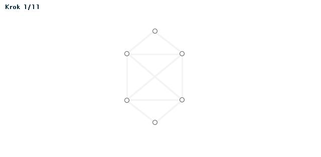 Jednotazky Eulerovske Grafy Vybrane Problemy Teorie Grafu
